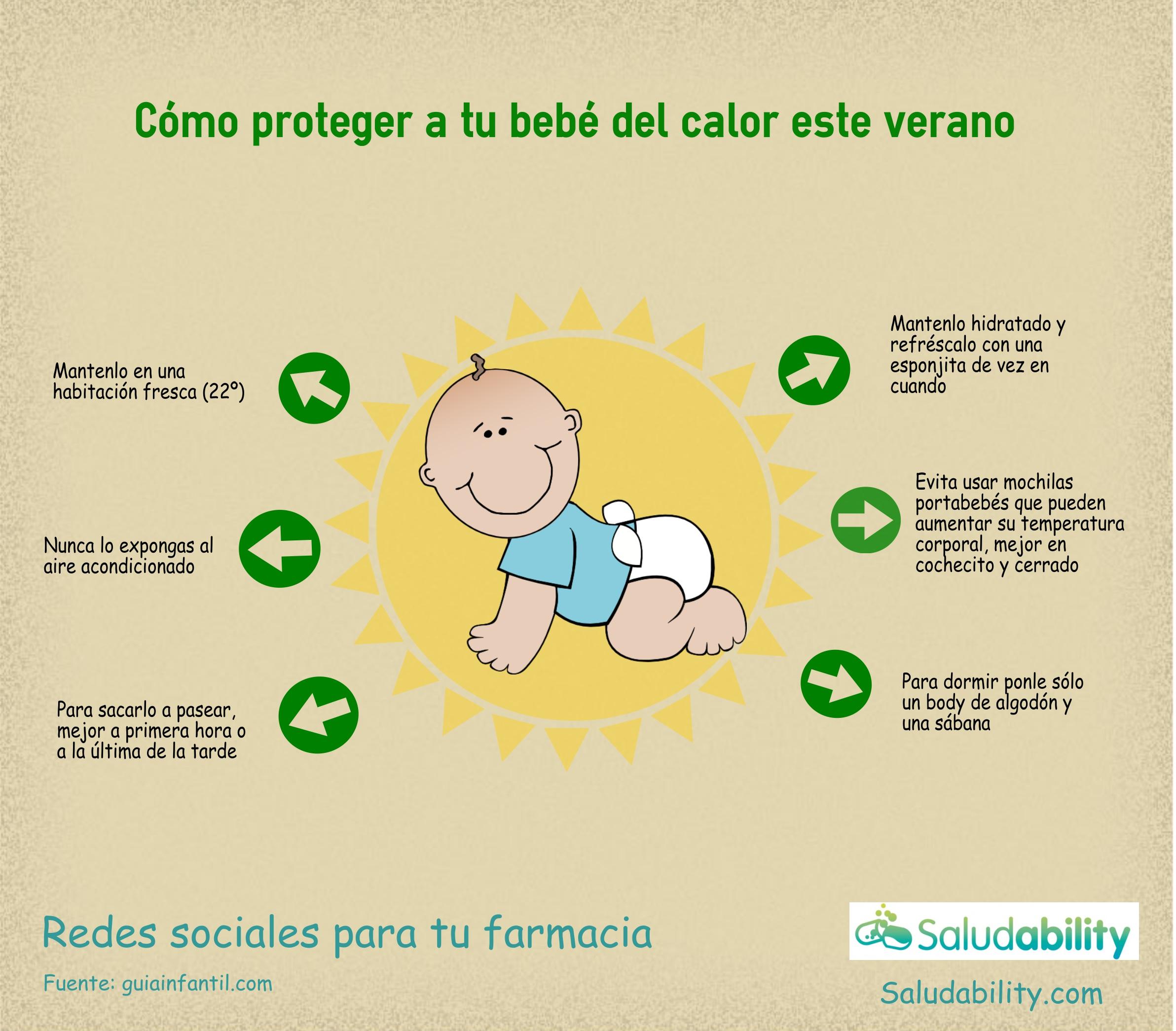 Cómo proteger a tu bebé del calor en verano