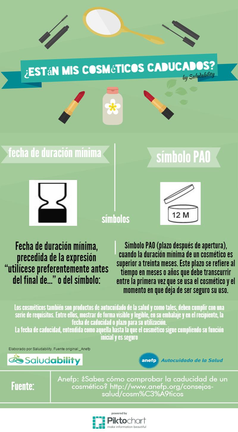 infografia cosmeticos caducados