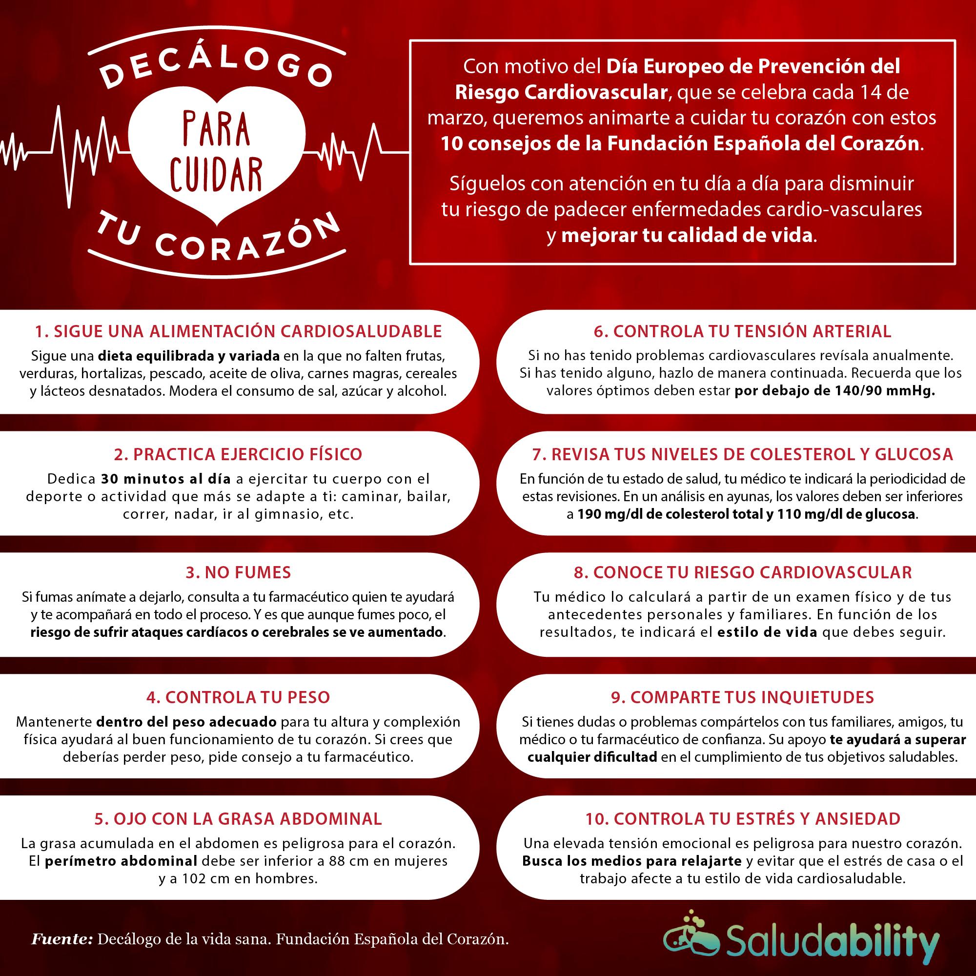 infografia riesgo cardiovascular